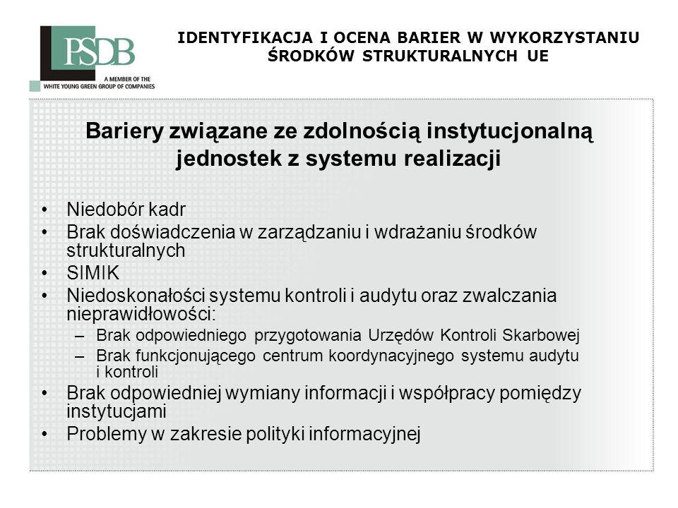 IDENTYFIKACJA I OCENA BARIER W WYKORZYSTANIU ŚRODKÓW STRUKTURALNYCH UE Bariery związane ze zdolnością instytucjonalną jednostek z systemu realizacji N