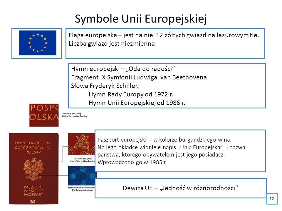 Symbole Unii Europejskiej Flaga europejska – jest na niej 12 żółtych gwiazd na lazurowym tle. Liczba gwiazd jest niezmienna. Hymn europejski – Oda do