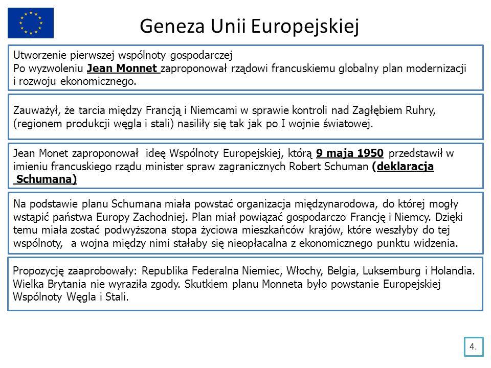 Geneza Unii Europejskiej Utworzenie pierwszej wspólnoty gospodarczej Po wyzwoleniu Jean Monnet zaproponował rządowi francuskiemu globalny plan moderni
