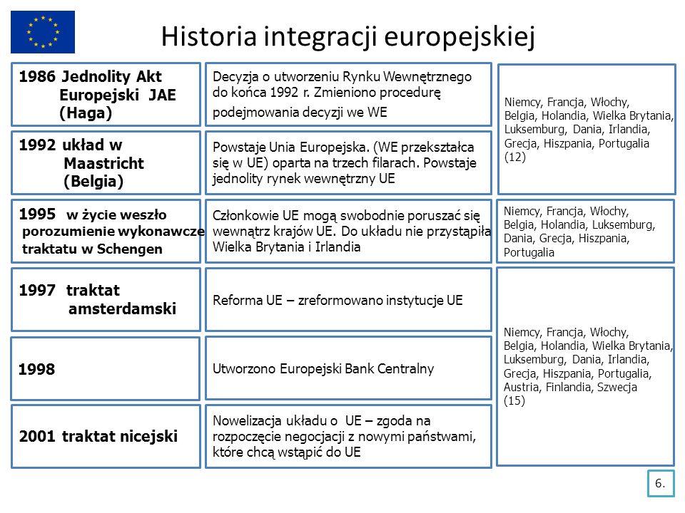 Historia integracji europejskiej 2002 Strefa euro – 12 krajów członkowskich wprowadziło nową walutę (wyjątek – Wielka Brytania, Irlandia i Szwecja) Stara 15 : Niemcy, Francja, Włochy, Belgia, Holandia, Austria, Finlandia, Dania, Luksemburg, Grecja, Hiszpania, Portugalia 2003 Ateny 2007 21.12.
