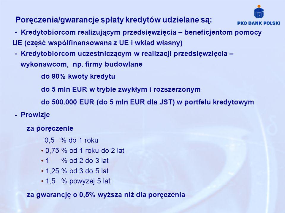 Poręczenia/gwarancje spłaty kredytów udzielane są: - Kredytobiorcom realizującym przedsięwzięcia – beneficjentom pomocy UE (część współfinansowana z U