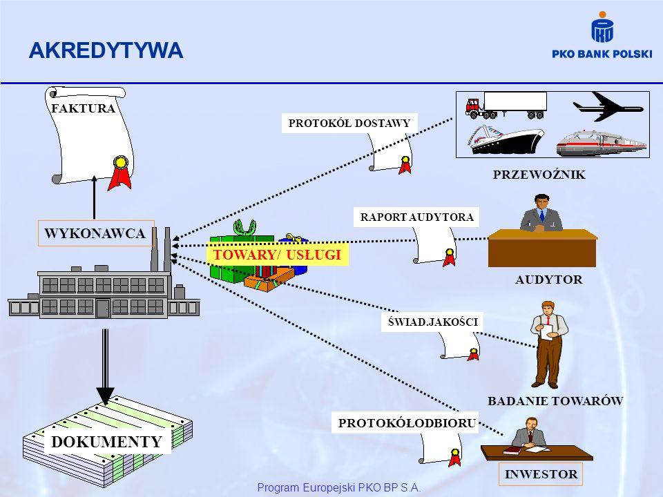 Program Europejski PKO BP S.A. PRZEWOŹNIK BADANIE TOWARÓW INWESTOR WYKONAWCA TOWARY/ USŁUGI FAKTURA PROTOKÓŁODBIORU ŚWIAD.JAKOŚCI PROTOKÓŁ DOSTAWY DOK