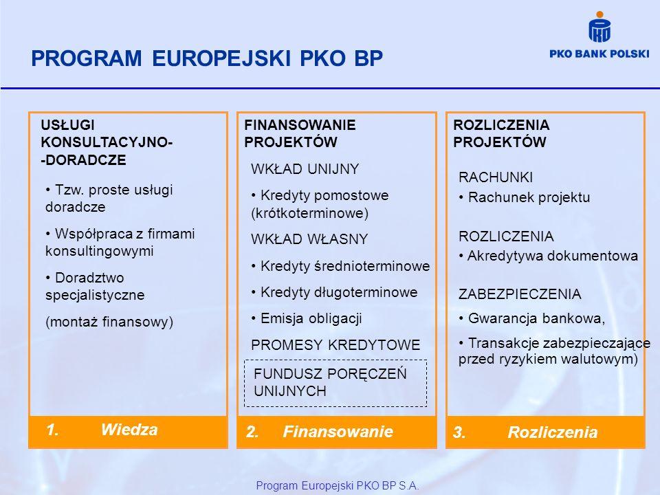 Klasyfikacja kosztów projektu przez pryzmat ich kwalifikowalności Określenie źródeł prefinansowania projektu Określenie źródeł współfinansowania projektu Dobór innych instrumentów finansowych i produktów bankowych ułatwiających i usprawniających przebieg realizacji projektu Program Europejski PKO BP S.A.