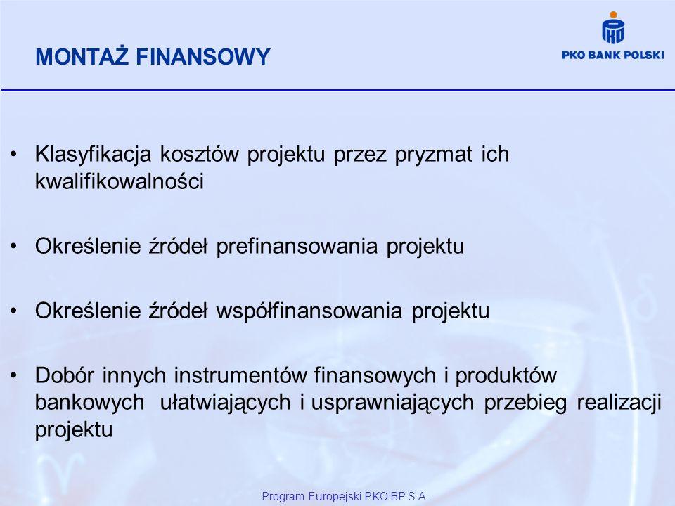 RACHUNEK PROJEKTU Wypłata na podstawie faktur przedłożonych przez beneficjenta po zweryfikowaniu zgodności z harmonogramem rzeczowo-finansowym KREDYT BANKOWY ŚRODKI WŁASNE DOTACJA ZAPŁATA ZA USŁUGI ZAPŁATA ZA TOWARY Program Europejski PKO BP S.A.