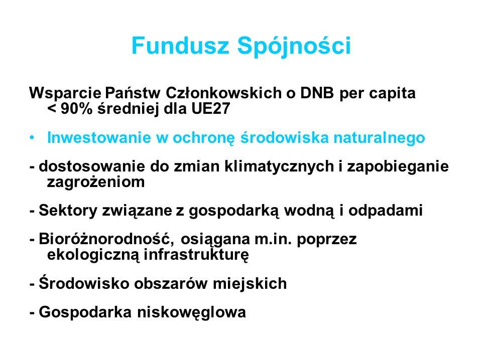 Fundusz Spójności Wsparcie Państw Członkowskich o DNB per capita < 90% średniej dla UE27 Inwestowanie w ochronę środowiska naturalnego - dostosowanie