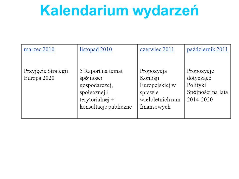 Kalendarium wydarzeń marzec 2010 Przyjęcie Strategii Europa 2020 listopad 2010 5 Raport na temat sp ó jności gospodarczej, społecznej i terytorialnej