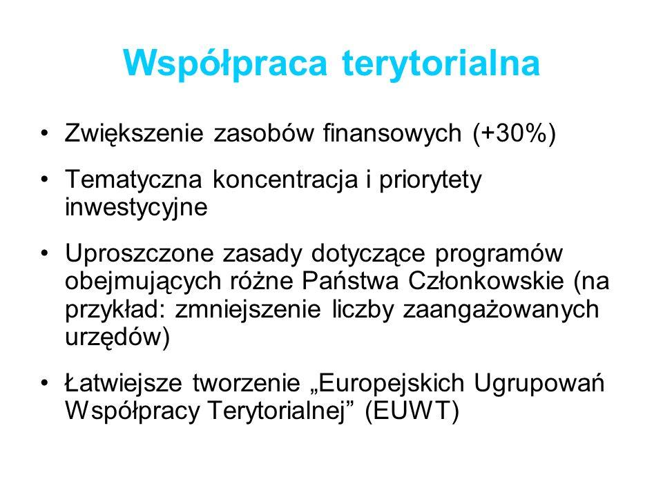 Współpraca terytorialna Zwiększenie zasobów finansowych (+30%) Tematyczna koncentracja i priorytety inwestycyjne Uproszczone zasady dotyczące programó