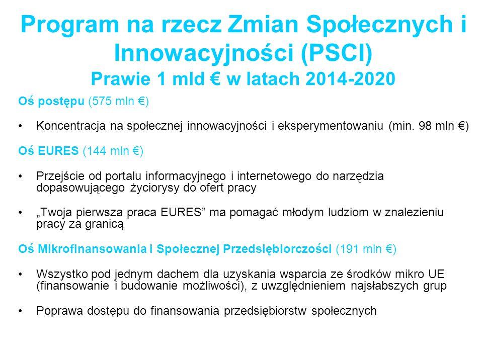 Oś postępu (575 mln ) Koncentracja na społecznej innowacyjności i eksperymentowaniu (min. 98 mln ) Oś EURES (144 mln ) Przejście od portalu informacyj