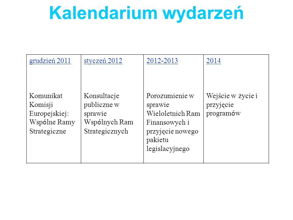 Kalendarium wydarzeń grudzień 2011 Komunikat Komisji Europejskiej: Wsp ó lne Ramy Strategiczne styczeń 2012 Konsultacje publiczne w sprawie Wsp ó lnyc
