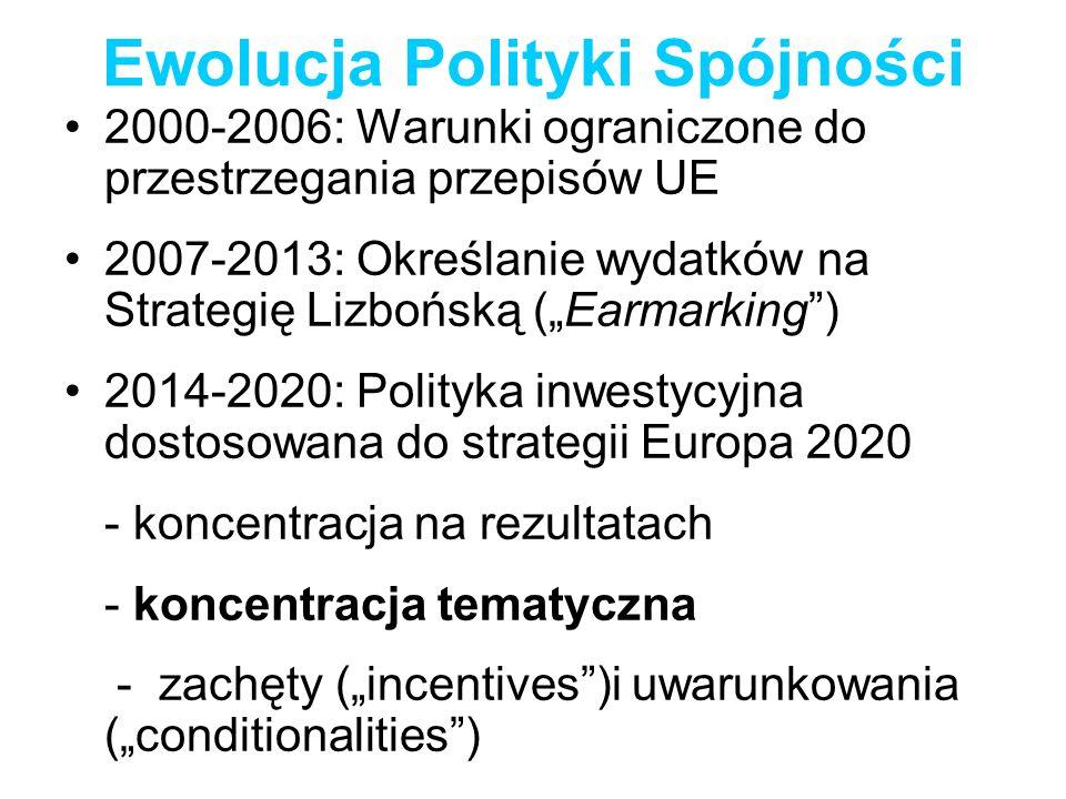 Ewolucja Polityki Spójności 2000-2006: Warunki ograniczone do przestrzegania przepisów UE 2007-2013: Określanie wydatków na Strategię Lizbońską (Earma