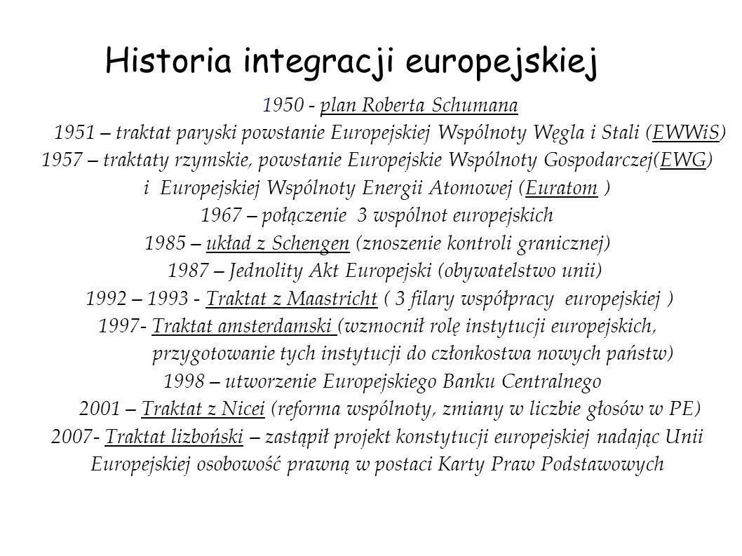 Historia integracji europejskiej 1950 - plan Roberta Schumana 1951 – traktat paryski powstanie Europejskiej Wspólnoty Węgla i Stali (EWWiS) 1957 – tra