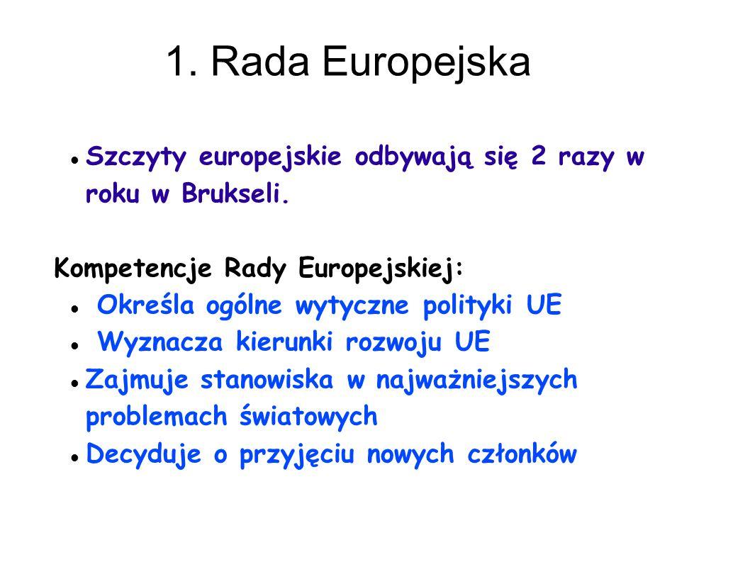 1. Rada Europejska Szczyty europejskie odbywają się 2 razy w roku w Brukseli. Kompetencje Rady Europejskiej: Określa ogólne wytyczne polityki UE Wyzna