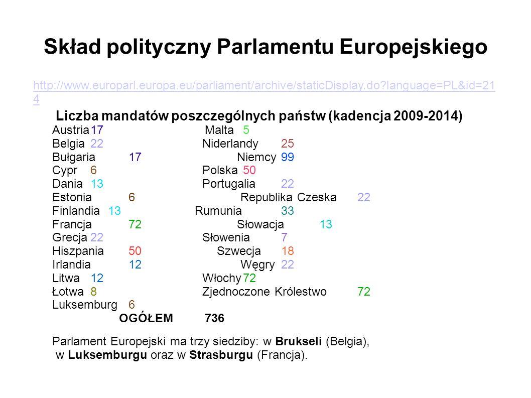 Skład polityczny Parlamentu Europejskiego http://www.europarl.europa.eu/parliament/archive/staticDisplay.do?language=PL&id=21 4 Liczba mandatów poszcz
