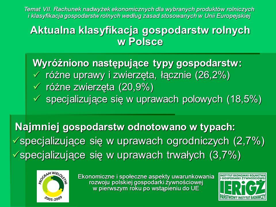Ekonomiczne i społeczne aspekty uwarunkowania rozwoju polskiej gospodarki żywnościowej w pierwszym roku po wstąpieniu do UE Temat VII. Rachunek nadwyż