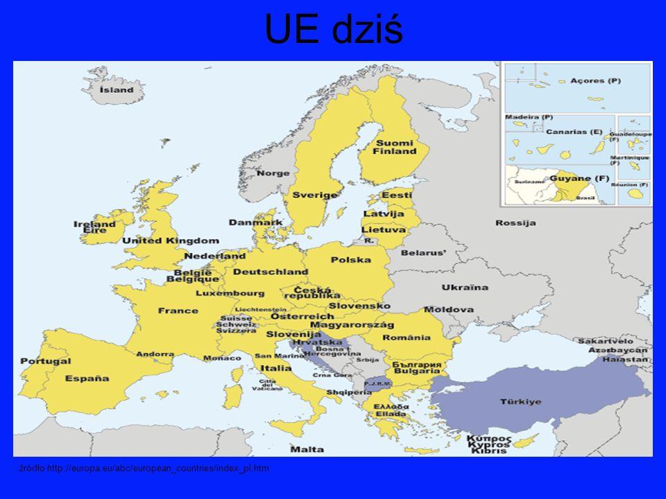Państwa członkowskie -27 członków UE: Austria, Belgia, Bułgaria, Cypr, Czechy, Dania, Estonia, Finlandia, Francja, Grecja, Hiszpania, Holandia, Irlandia, Litwa, Luksemburg, Malta, Niemcy, Polska, Portugalia, Rumunia, Słowenia, Szwecja, Słowacja, Węgry, Włochy, Zjednoczone Królestwo, Łotwa -Oficjalni kandydaci UE: Chorwacja, Macedonia, Turcja -Polska w UE od 1 maja 2004 roku