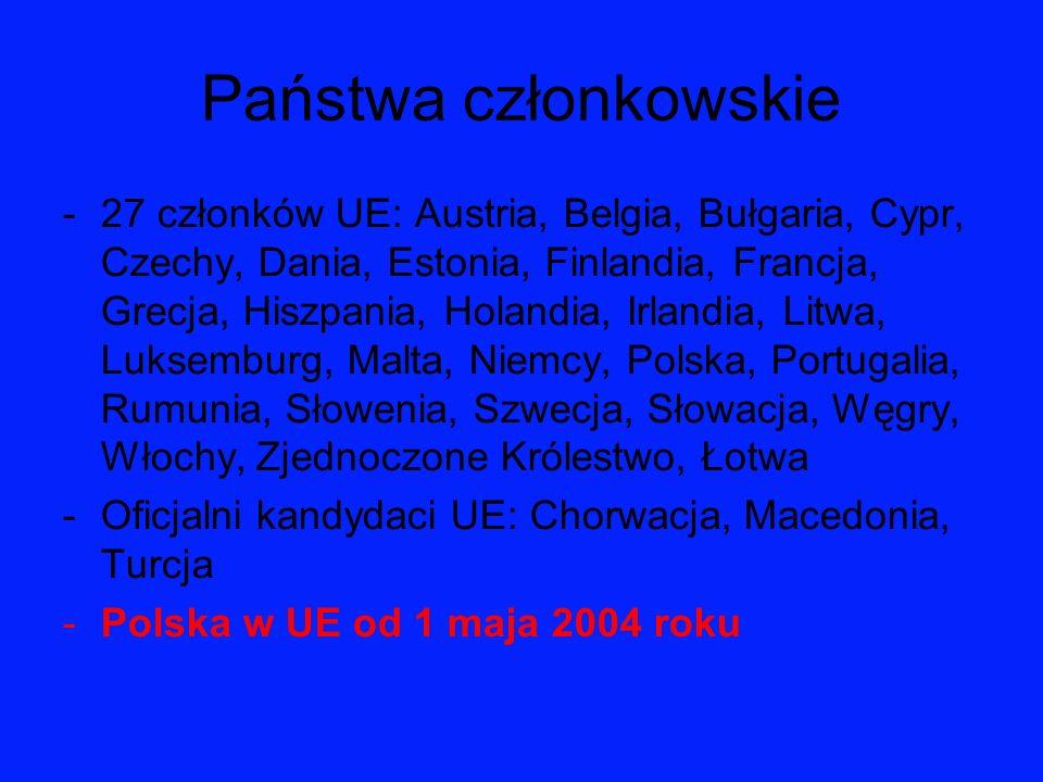 Państwa członkowskie -27 członków UE: Austria, Belgia, Bułgaria, Cypr, Czechy, Dania, Estonia, Finlandia, Francja, Grecja, Hiszpania, Holandia, Irland