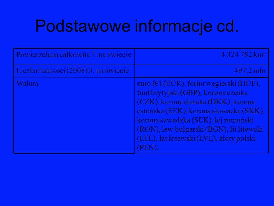 Podstawowe informacje cd. euro () (EUR), forint węgierski (HUF), funt brytyjski (GBP), korona czeska (CZK), korona duńska (DKK), korona estońska (EEK)