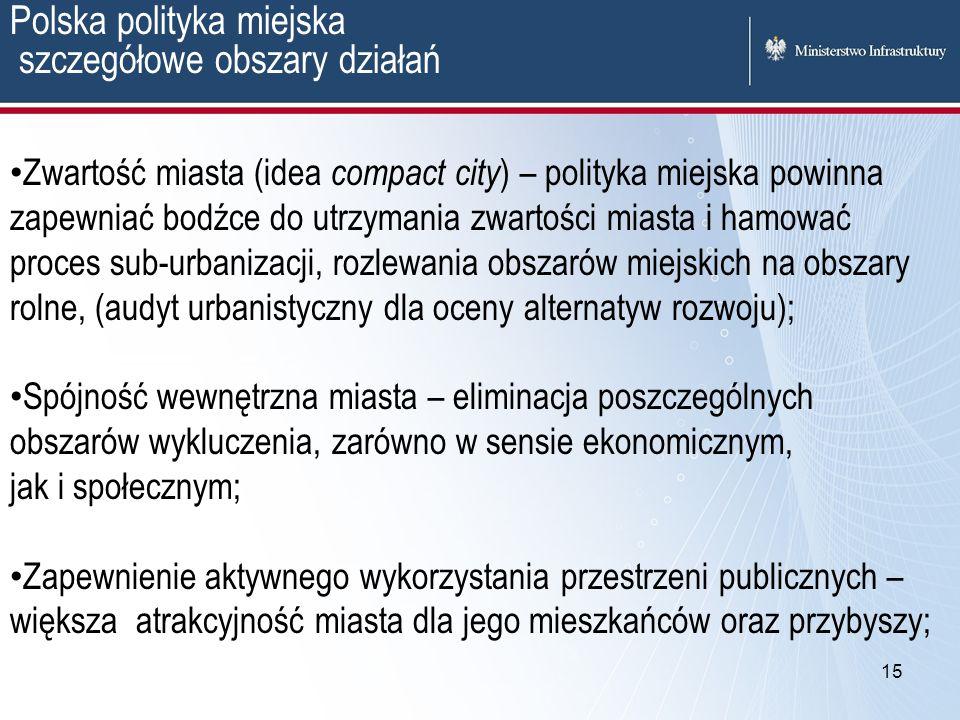 15 Polska polityka miejska szczegółowe obszary działań Zwartość miasta (idea compact city ) – polityka miejska powinna zapewniać bodźce do utrzymania