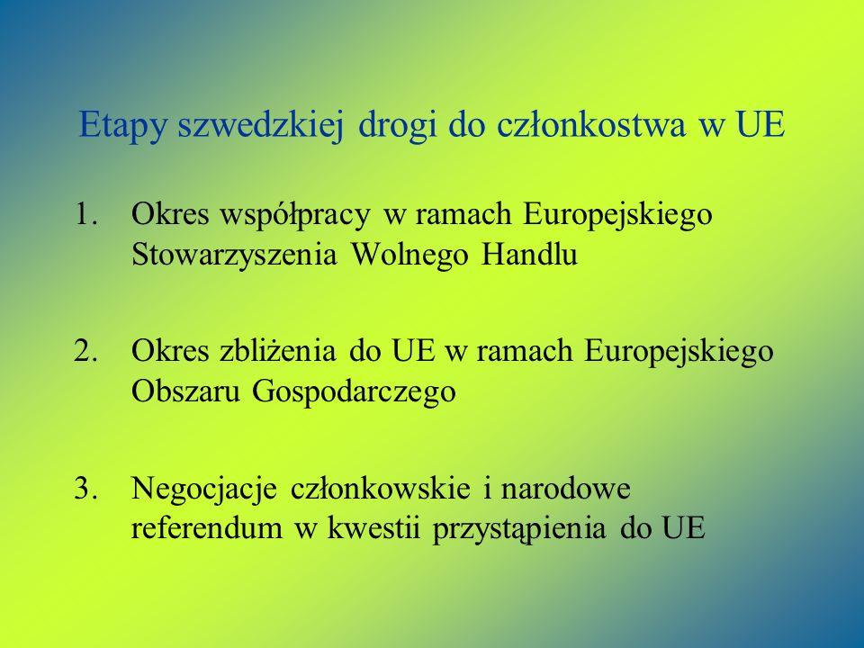 Etapy szwedzkiej drogi do członkostwa w UE 1.Okres współpracy w ramach Europejskiego Stowarzyszenia Wolnego Handlu 2.Okres zbliżenia do UE w ramach Eu