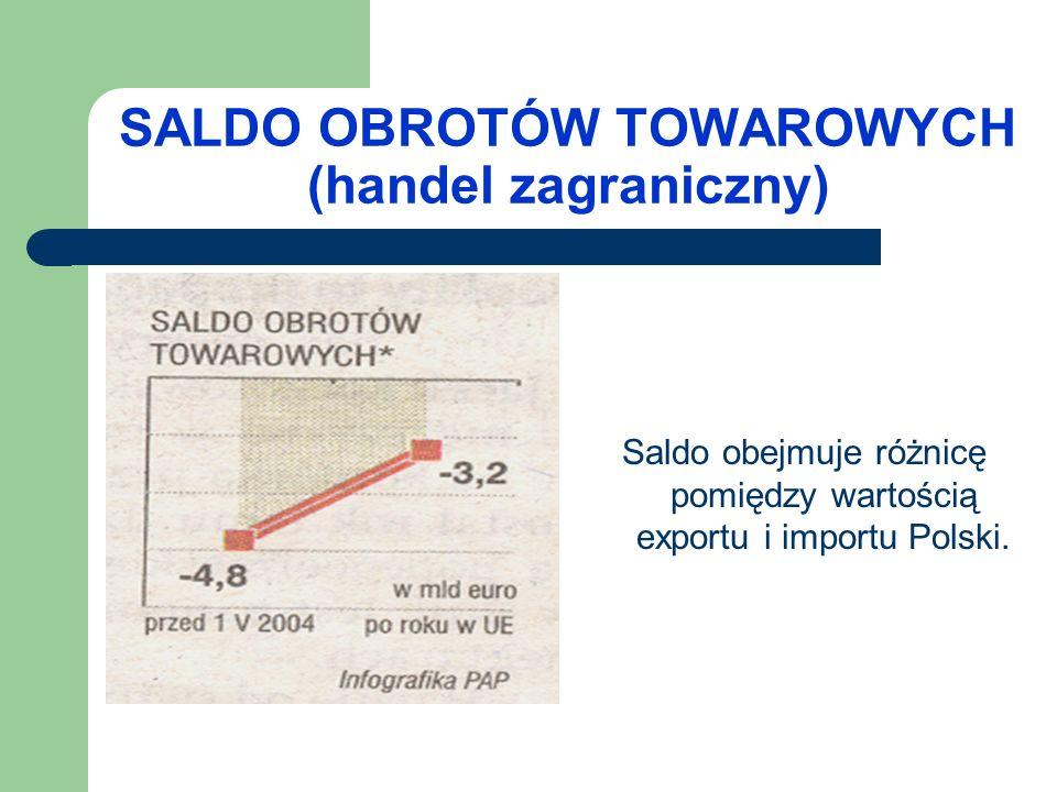 STOPA BEZROBOCIA W Ministerstwie Gospodarki i Pracy wstępnie wyliczono, że od maja 2004 do kwietnia 2005 wyjechało z Polski do pracy w Unii pół miliona osób.