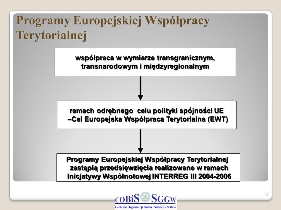 Programy Europejskiej Współpracy Terytorialnej 13 współpraca w wymiarze transgranicznym, transnarodowym i międzyregionalnym transnarodowym i międzyreg