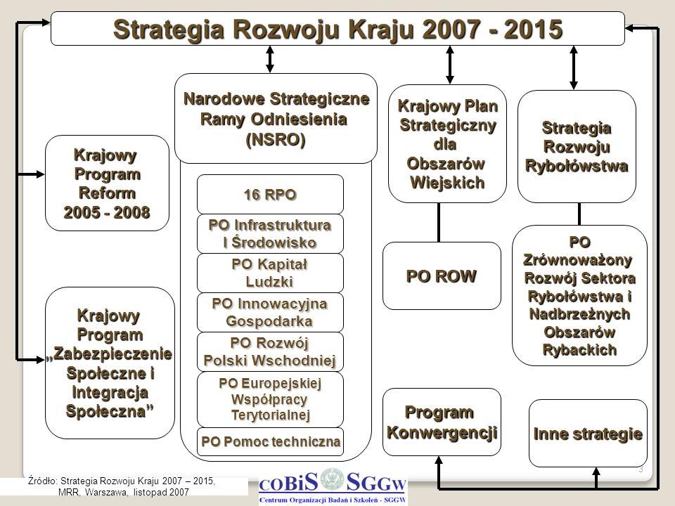 14 Komponentom INTERREG-u III będą odpowiadały trzy typy programów Europejskiej Współpracy Terytorialnej trzy typy programów Europejskiej Współpracy Terytorialnej programy współpracy transgranicznej zastąpią INTERREG III A programy współpracy międzyregionalnej (INTERREG IV C) zastąpią INTERREG III C zastąpią INTERREG III C programy współpracy transnarodowej zastąpią INTERREG III B zastąpią INTERREG III B