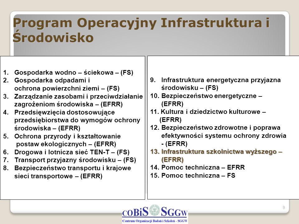 Program Operacyjny Infrastruktura i Środowisko 9 1.Gospodarka wodno – ściekowa – (FS) 2.Gospodarka odpadami i ochrona powierzchni ziemi – (FS) 3.Zarzą