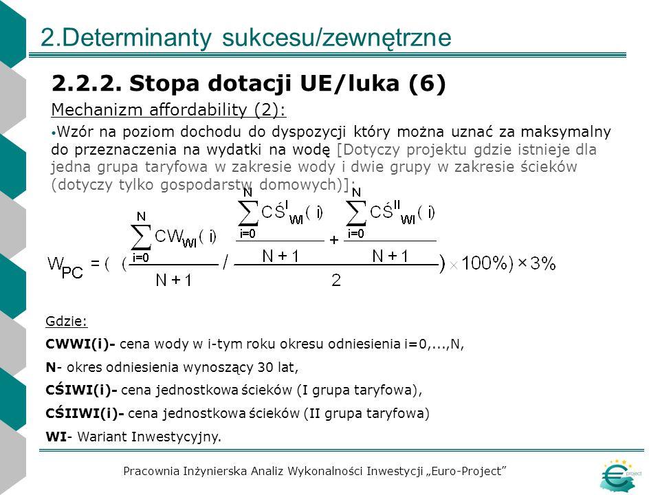 2.Determinanty sukcesu/zewnętrzne 2.2.2. Stopa dotacji UE/luka (6) Mechanizm affordability (2): Wzór na poziom dochodu do dyspozycji który można uznać