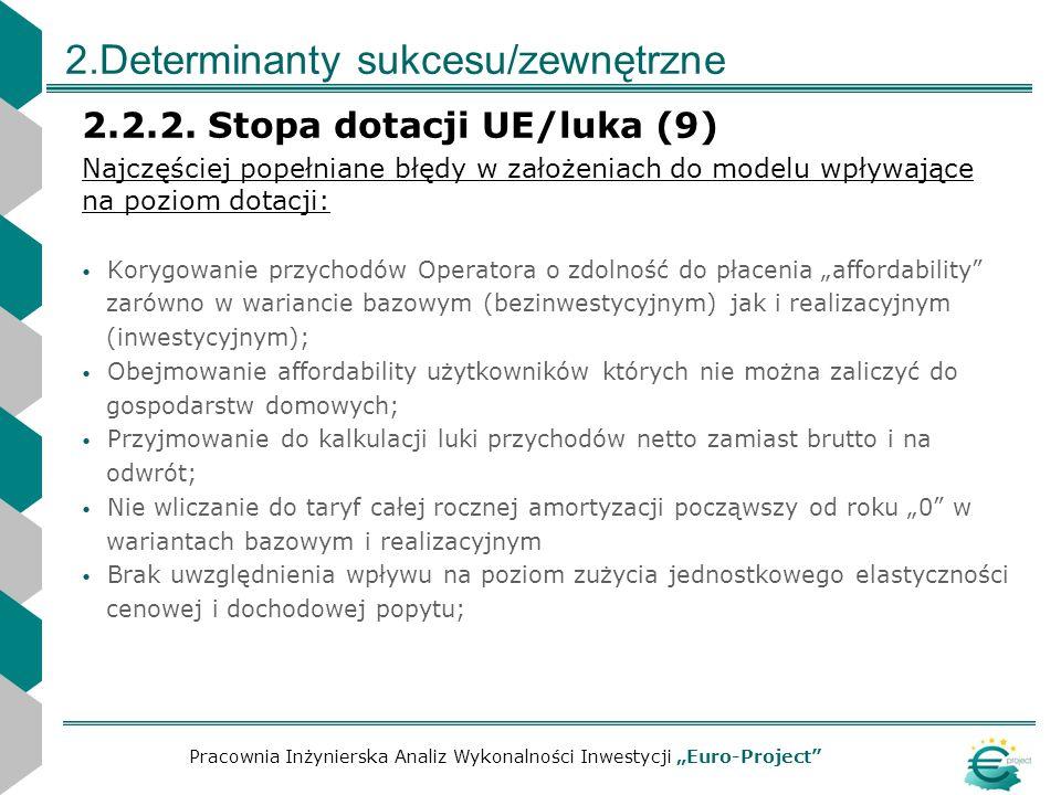 2.Determinanty sukcesu/zewnętrzne 2.2.2. Stopa dotacji UE/luka (9) Najczęściej popełniane błędy w założeniach do modelu wpływające na poziom dotacji: