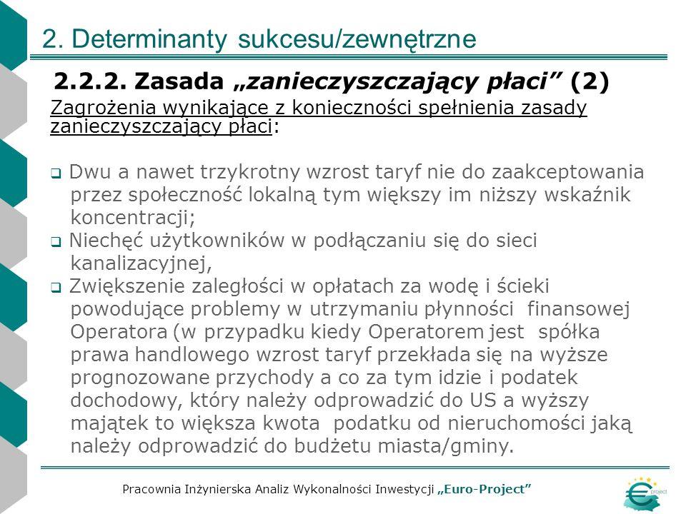2. Determinanty sukcesu/zewnętrzne 2.2.2. Zasada zanieczyszczający płaci (2) Pracownia Inżynierska Analiz Wykonalności Inwestycji Euro-Project Zagroże