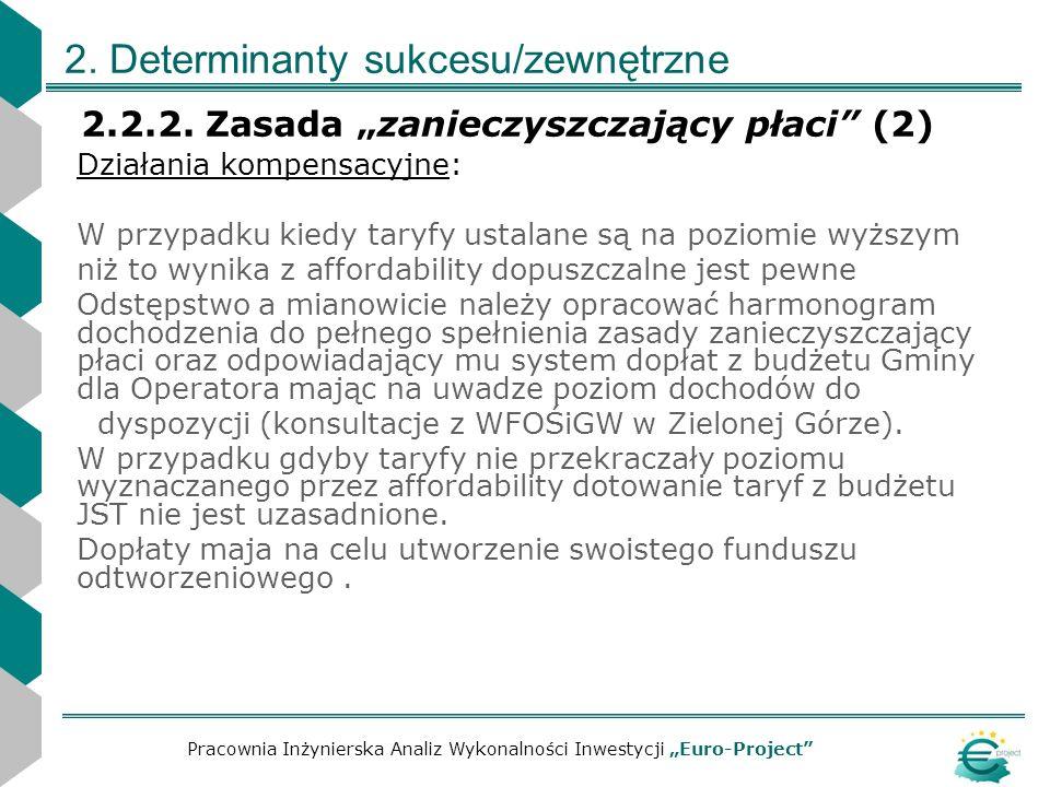 2. Determinanty sukcesu/zewnętrzne 2.2.2. Zasada zanieczyszczający płaci (2) Pracownia Inżynierska Analiz Wykonalności Inwestycji Euro-Project Działan