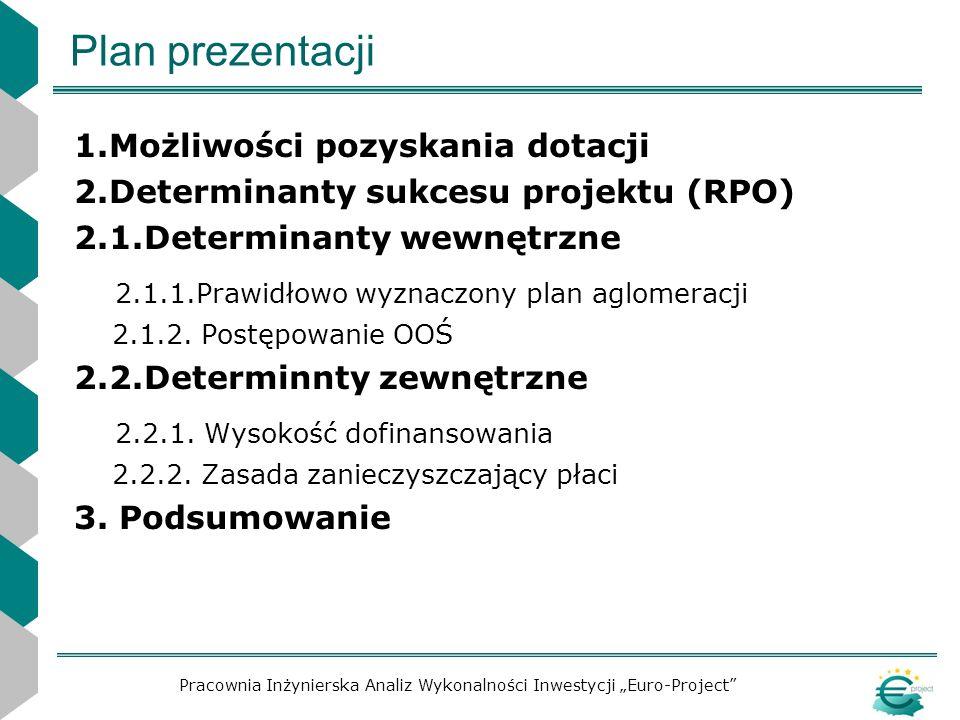 Plan prezentacji 1.Możliwości pozyskania dotacji 2.Determinanty sukcesu projektu (RPO) 2.1.Determinanty wewnętrzne 2.1.1.Prawidłowo wyznaczony plan ag