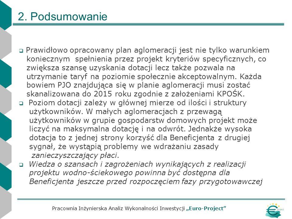 2. Podsumowanie Pracownia Inżynierska Analiz Wykonalności Inwestycji Euro-Project Prawidłowo opracowany plan aglomeracji jest nie tylko warunkiem koni