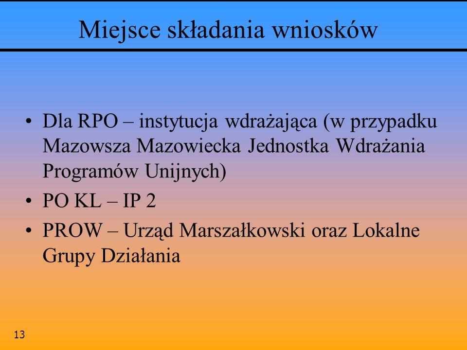 13 Miejsce składania wniosków Dla RPO – instytucja wdrażająca (w przypadku Mazowsza Mazowiecka Jednostka Wdrażania Programów Unijnych) PO KL – IP 2 PR