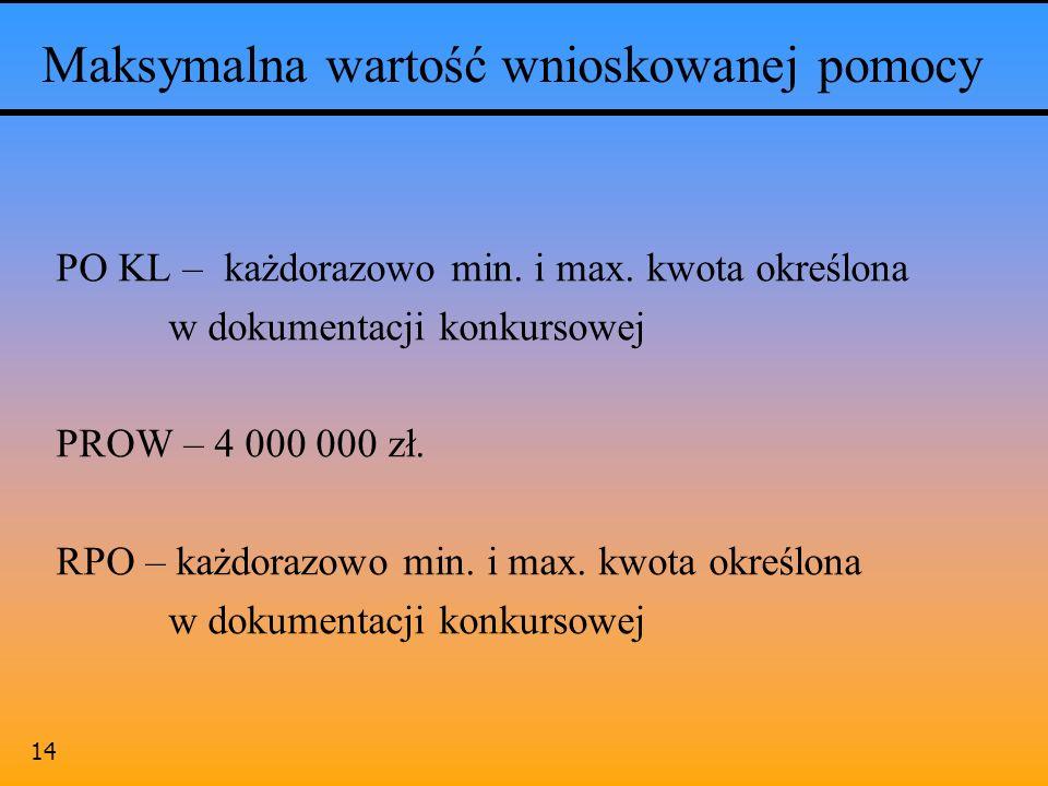14 Maksymalna wartość wnioskowanej pomocy PO KL – każdorazowo min. i max. kwota określona w dokumentacji konkursowej PROW – 4 000 000 zł. RPO – każdor