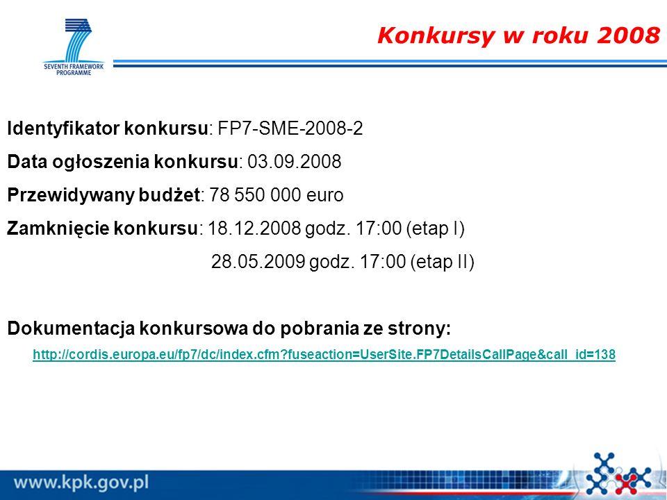 Konkursy w roku 2008 Identyfikator konkursu: FP7-SME-2008-2 Data ogłoszenia konkursu: 03.09.2008 Przewidywany budżet: 78 550 000 euro Zamknięcie konku