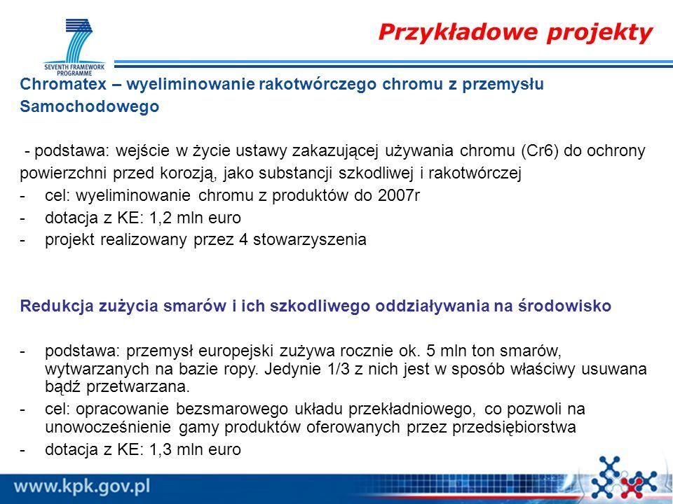 Chromatex – wyeliminowanie rakotwórczego chromu z przemysłu Samochodowego - podstawa: wejście w życie ustawy zakazującej używania chromu (Cr6) do ochr