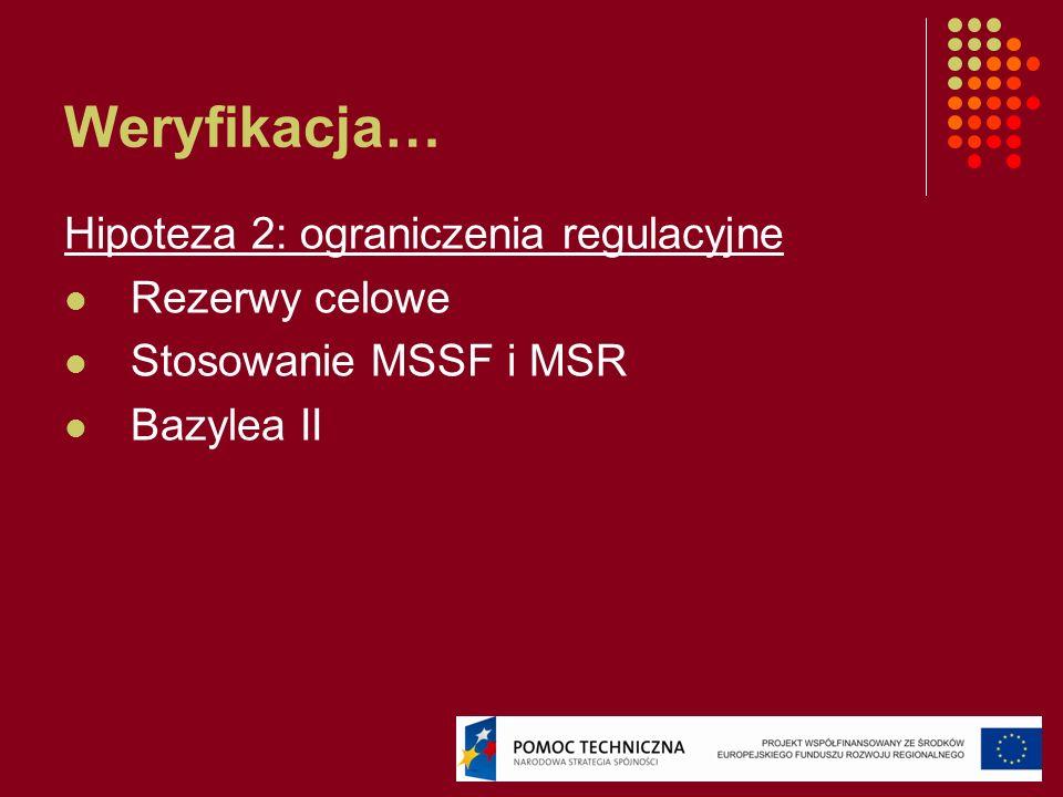 Weryfikacja… Hipoteza 2: ograniczenia regulacyjne Rezerwy celowe Stosowanie MSSF i MSR Bazylea II