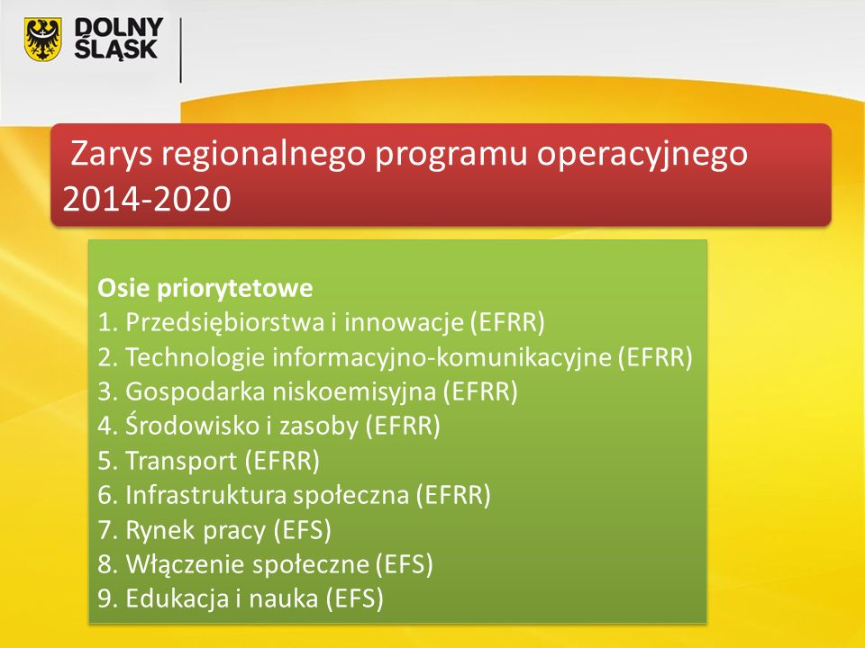 Zarys regionalnego programu operacyjnego 2014-2020 Osie priorytetowe 1. Przedsiębiorstwa i innowacje (EFRR) 2. Technologie informacyjno-komunikacyjne
