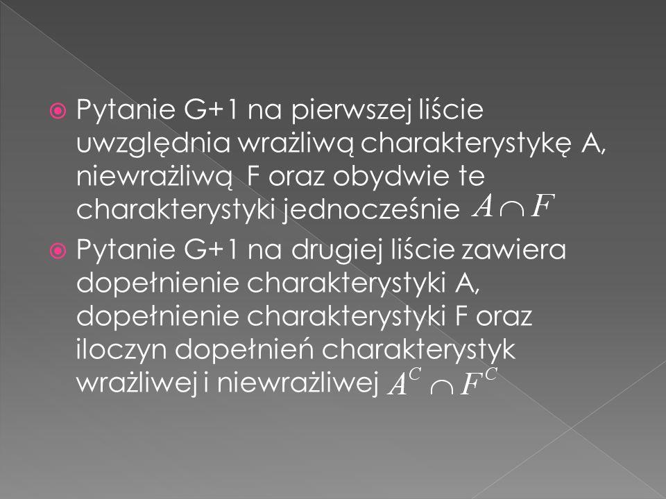 Pytanie G+1 na pierwszej liście uwzględnia wrażliwą charakterystykę A, niewrażliwą F oraz obydwie te charakterystyki jednocześnie Pytanie G+1 na drugi