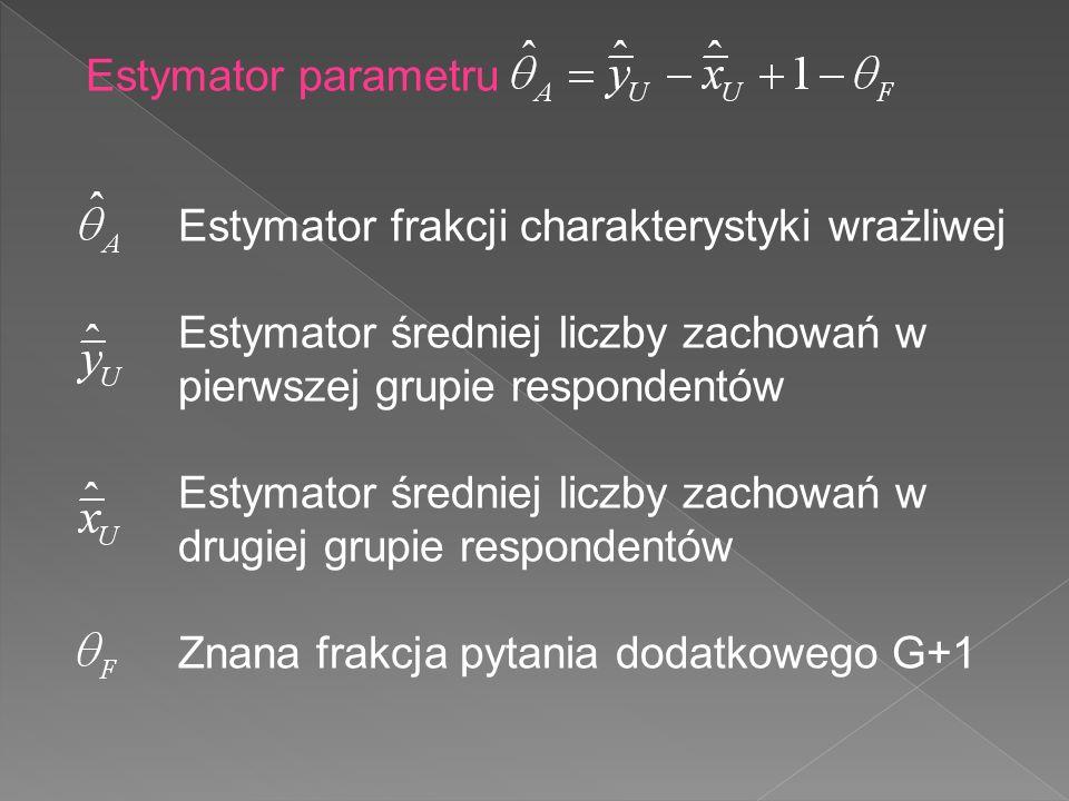 Estymator parametru Estymator frakcji charakterystyki wrażliwej Estymator średniej liczby zachowań w pierwszej grupie respondentów Estymator średniej