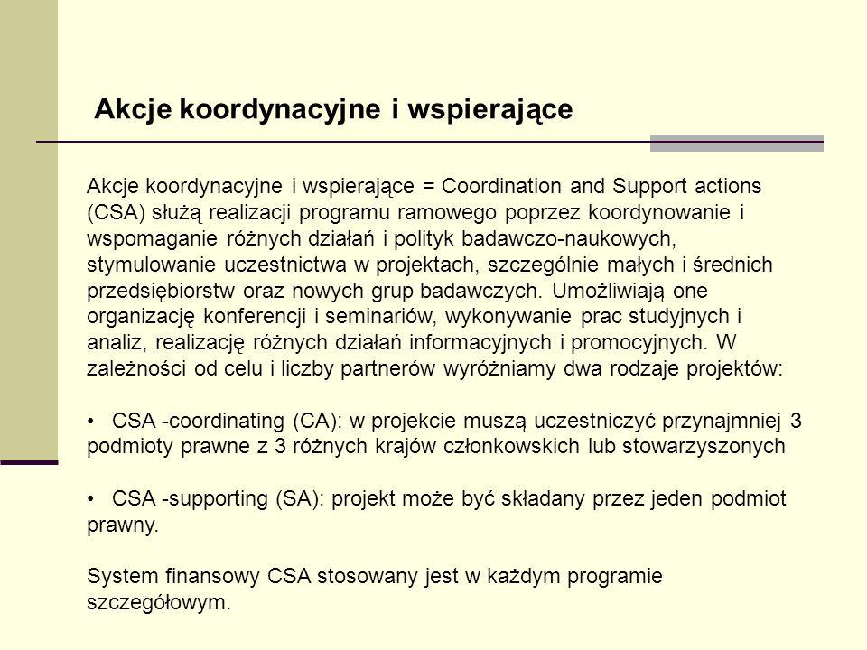 Akcje koordynacyjne i wspierające Akcje koordynacyjne i wspierające = Coordination and Support actions (CSA) służą realizacji programu ramowego poprze