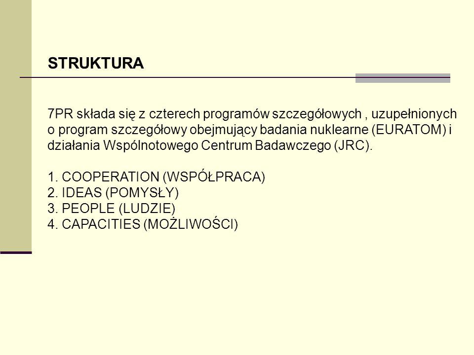 STRUKTURA 7PR składa się z czterech programów szczegółowych, uzupełnionych o program szczegółowy obejmujący badania nuklearne (EURATOM) i działania Ws