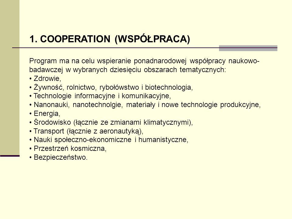 1. COOPERATION (WSPÓŁPRACA) Program ma na celu wspieranie ponadnarodowej współpracy naukowo- badawczej w wybranych dziesięciu obszarach tematycznych: