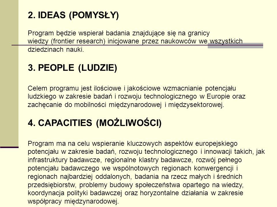 2. IDEAS (POMYSŁY) Program będzie wspierał badania znajdujące się na granicy wiedzy (frontier research) inicjowane przez naukowców we wszystkich dzied