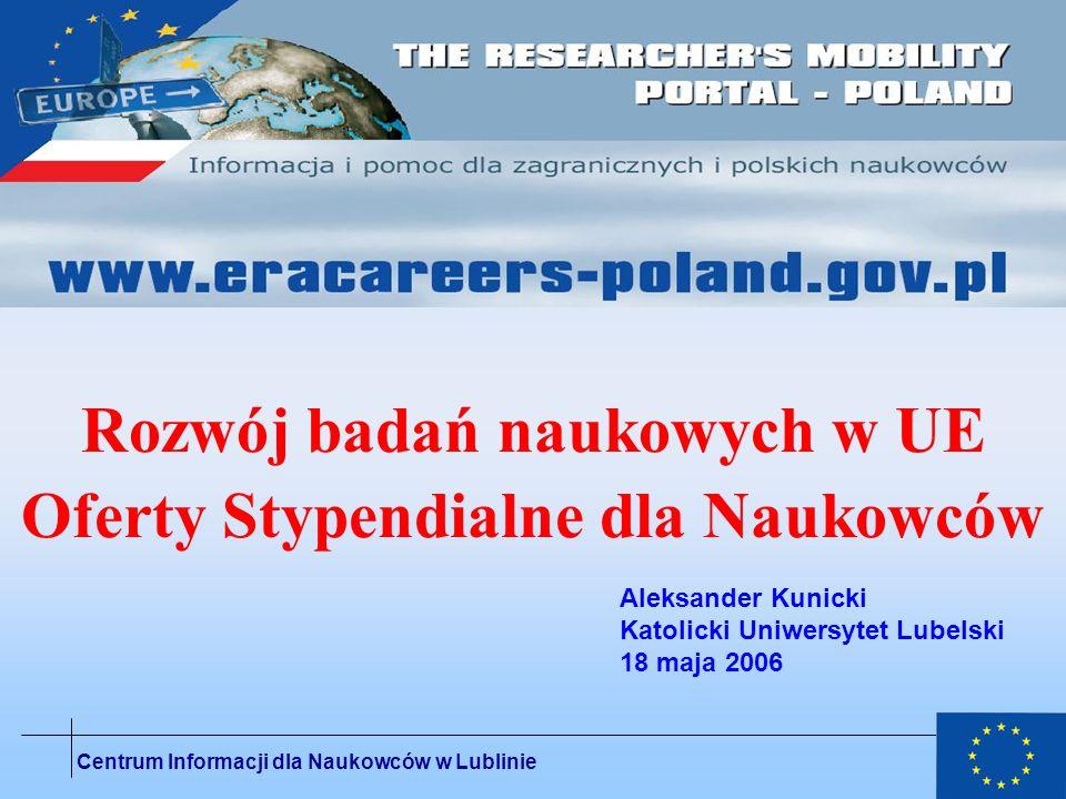 Centrum Informacji dla Naukowców w Lublinie Rozwój badań naukowych w UE Oferty Stypendialne dla Naukowców Aleksander Kunicki Katolicki Uniwersytet Lub