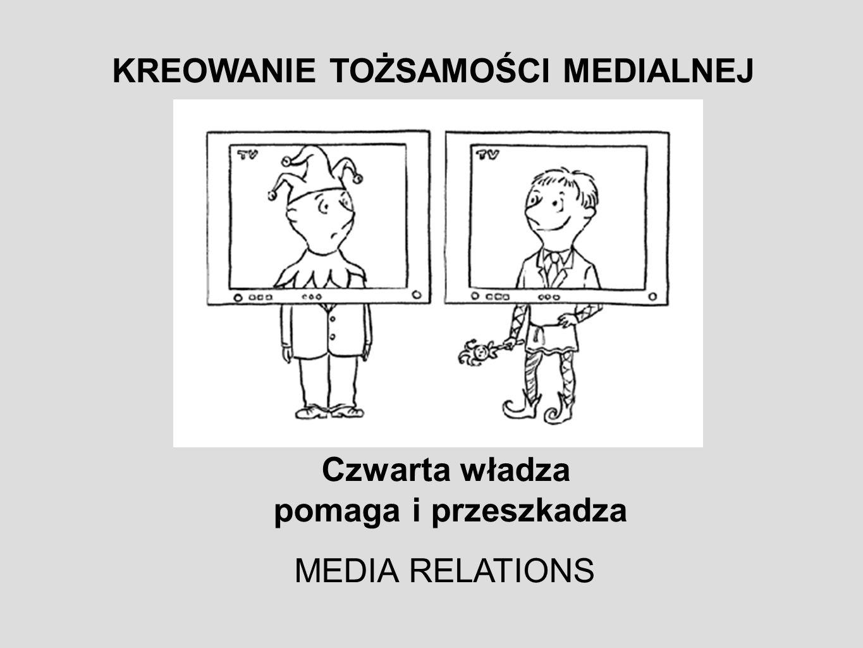 Czwarta władza pomaga i przeszkadza MEDIA RELATIONS KREOWANIE TOŻSAMOŚCI MEDIALNEJ