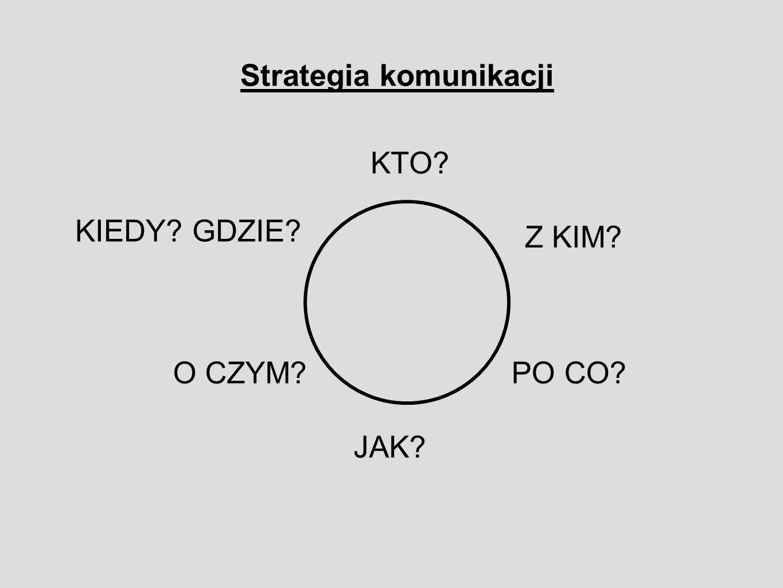 Strategia komunikacji KTO? Z KIM? PO CO? JAK? O CZYM? KIEDY? GDZIE?