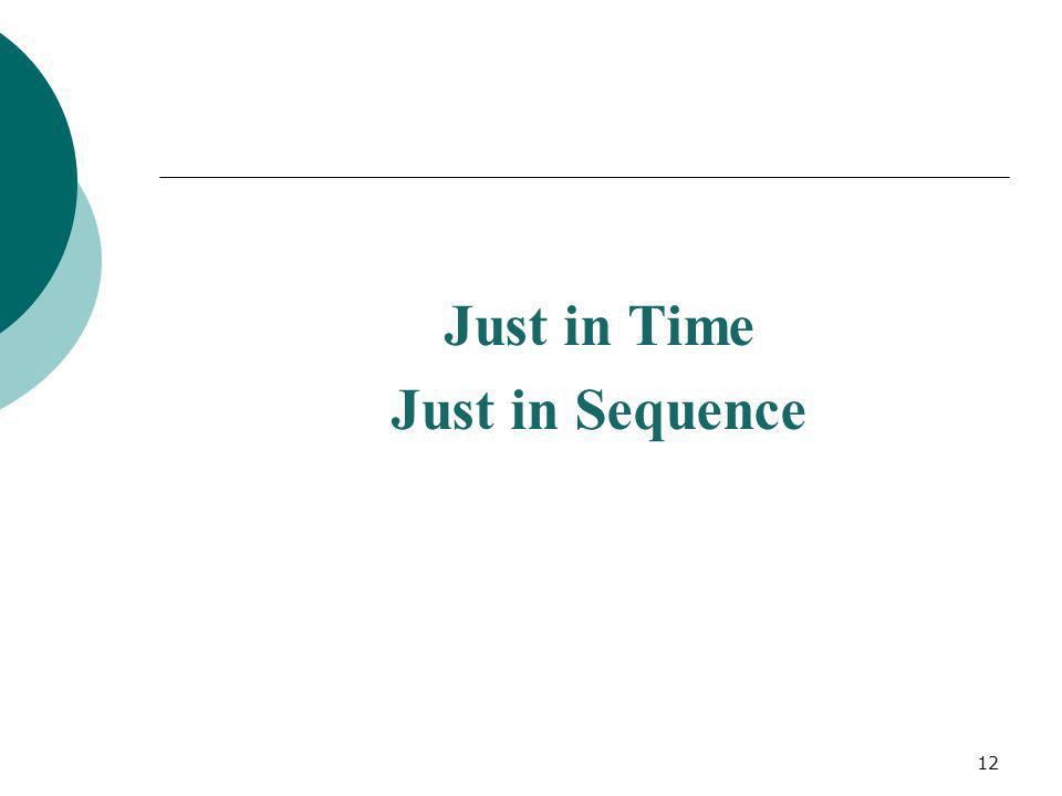 Just in Time Just in Sequence 12