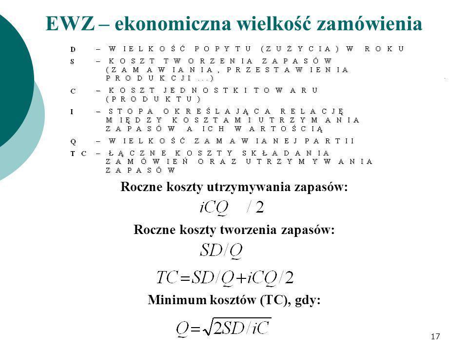 EWZ – ekonomiczna wielkość zamówienia Roczne koszty utrzymywania zapasów: Roczne koszty tworzenia zapasów: Minimum kosztów (TC), gdy: 17